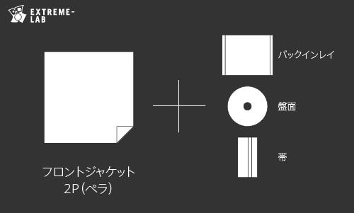 CDプレス|ジュエルケース:2P(ペラ)