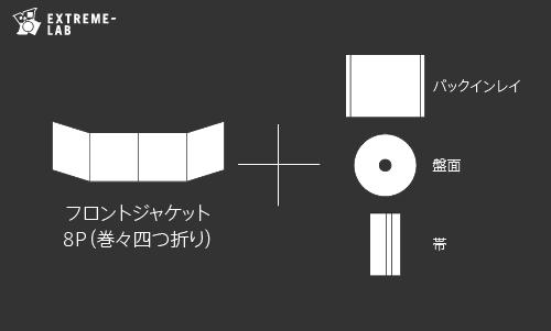CDプレス|ジュエルケース:8P(巻々四つ折り)