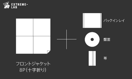 CDプレス|ジュエルケース:8P(十字折り)